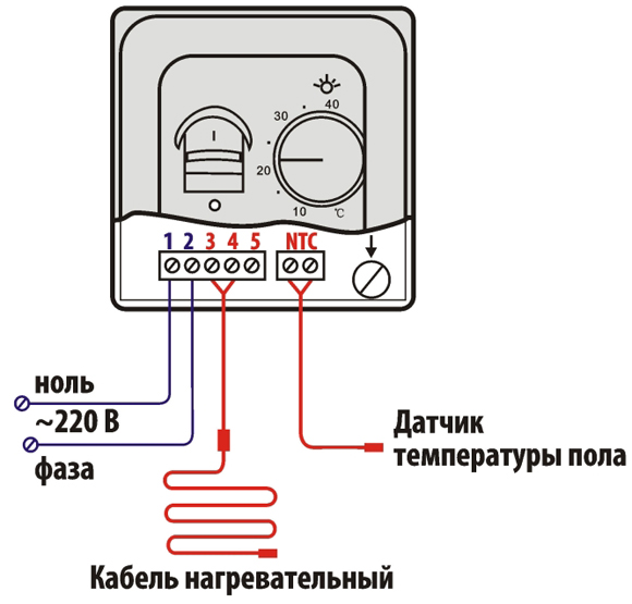 Купить терморегулятор Севастополь, Симферополь, Ялта